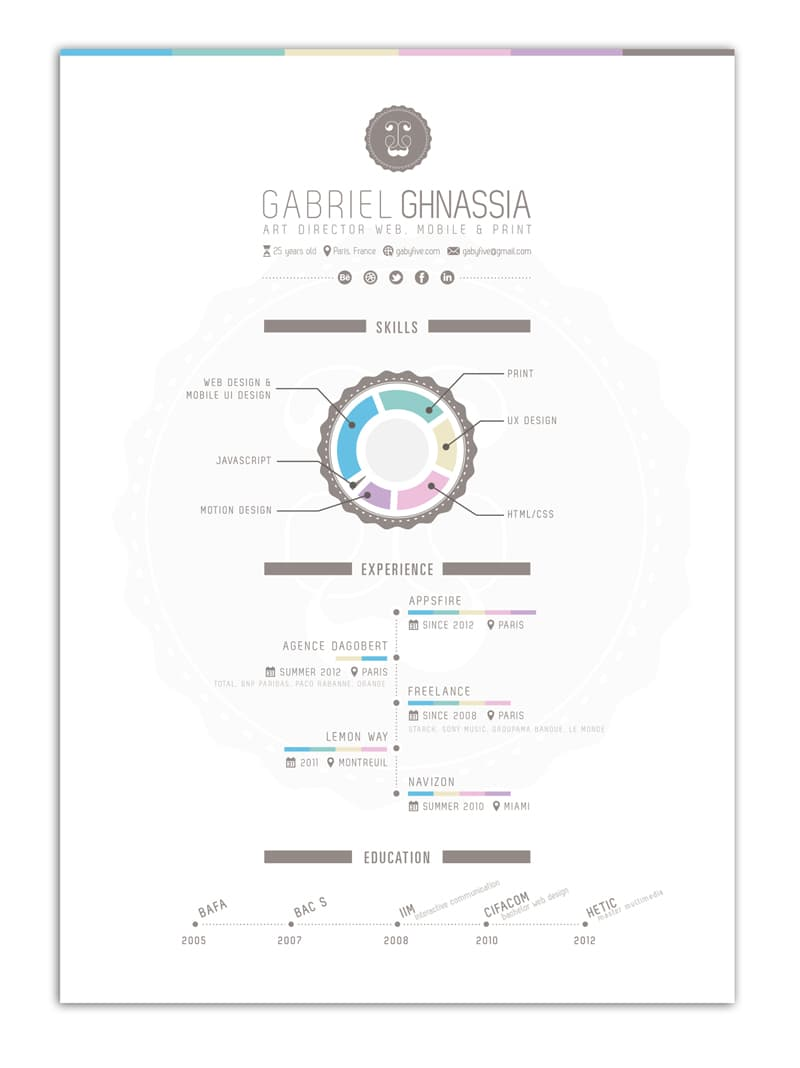 indesign cv resume inspiration infographic gabriel ghnassia