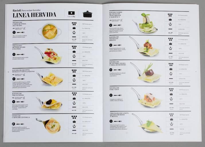the best catalogue designs