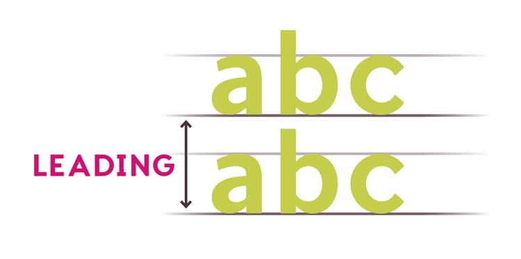 what is leading beginners typography line-spacing how to indesign
