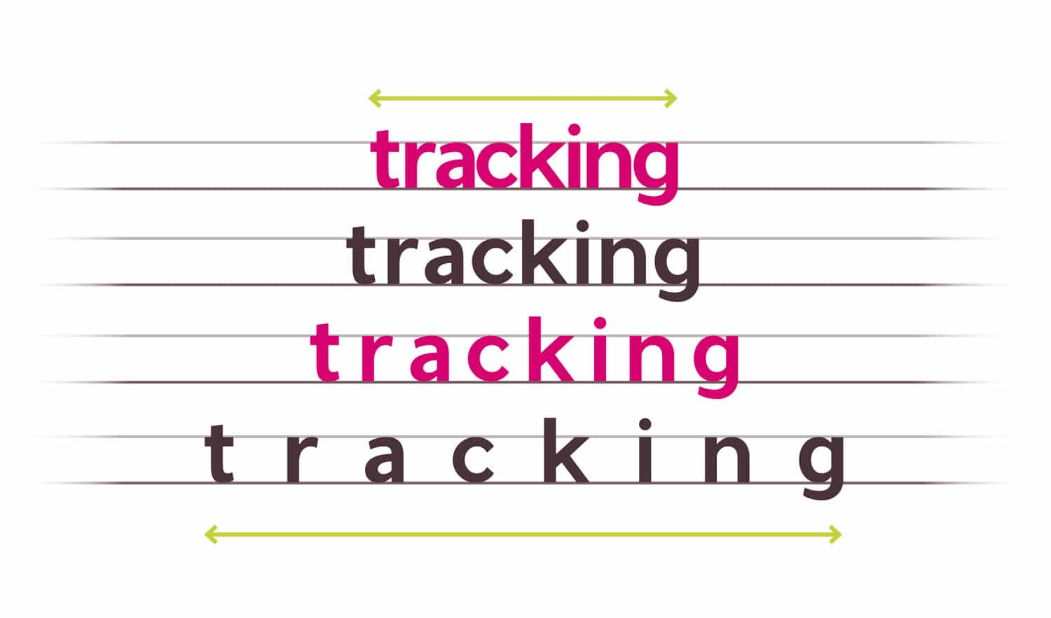 A Quick Guide To Tracking LetterSpacing In Typography